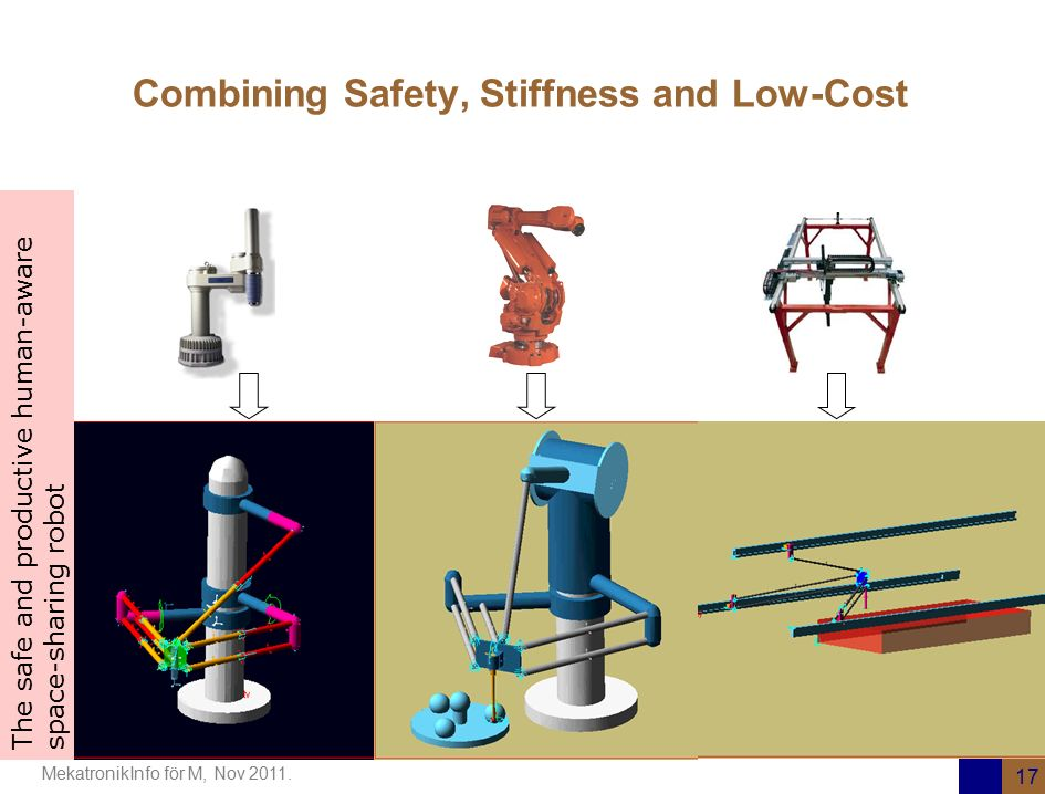 Combining Safety, Stiffness and Low-Cost