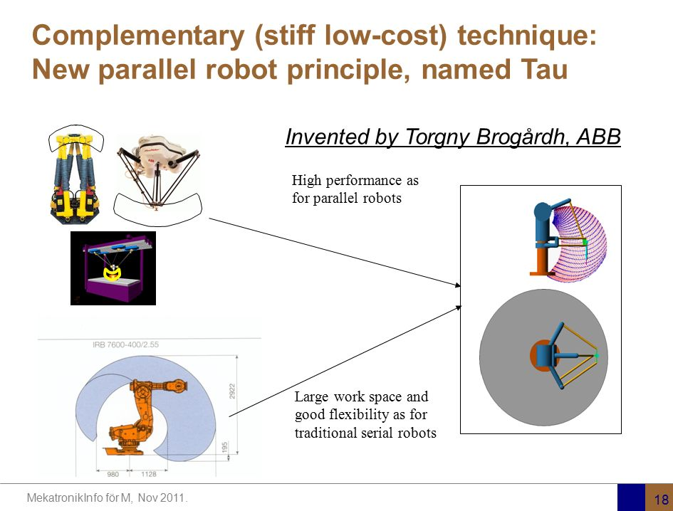 Complementary (stiff low-cost) technique: New parallel robot principle, named Tau