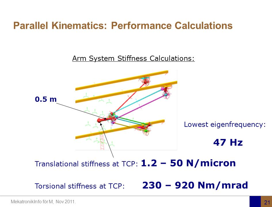 Parallel Kinematics: Performance Calculations