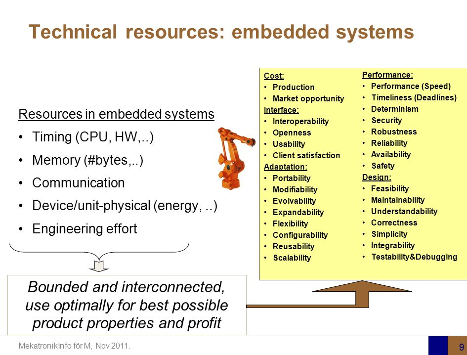 Technical resources: embedded systems