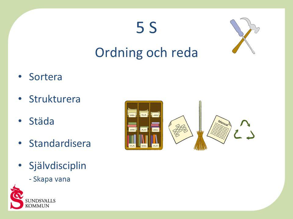 5 S Ordning och reda Sortera Strukturera Städa Standardisera