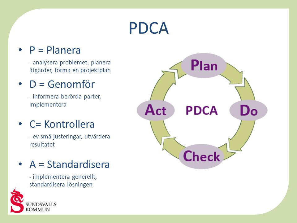 PDCA P = Planera D = Genomför C= Kontrollera A = Standardisera
