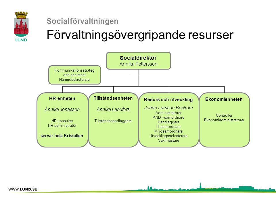 Socialförvaltningen Förvaltningsövergripande resurser