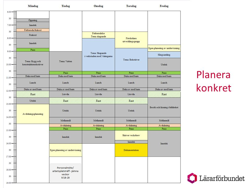 Planera konkret