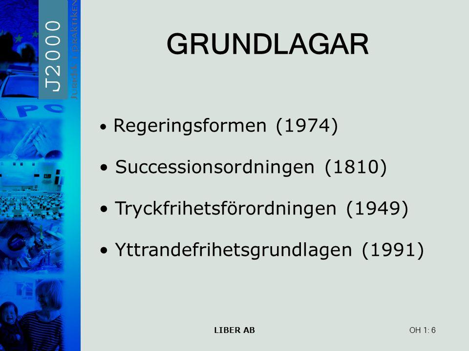 GRUNDLAGAR • Successionsordningen (1810)