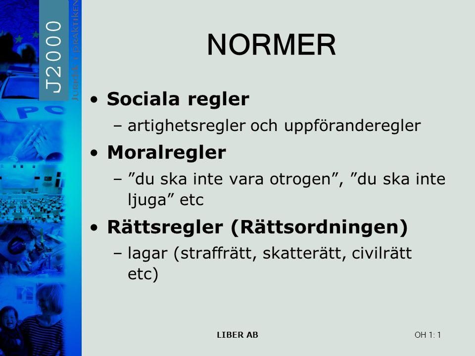 NORMER Sociala regler • Moralregler • Rättsregler (Rättsordningen)