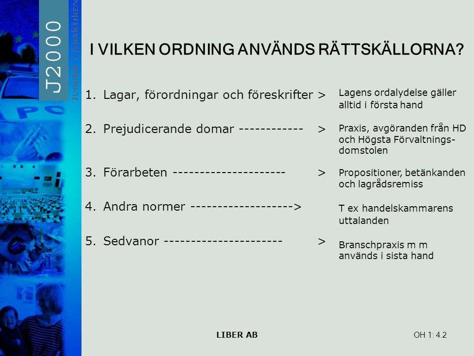 I VILKEN ORDNING ANVÄNDS RÄTTSKÄLLORNA