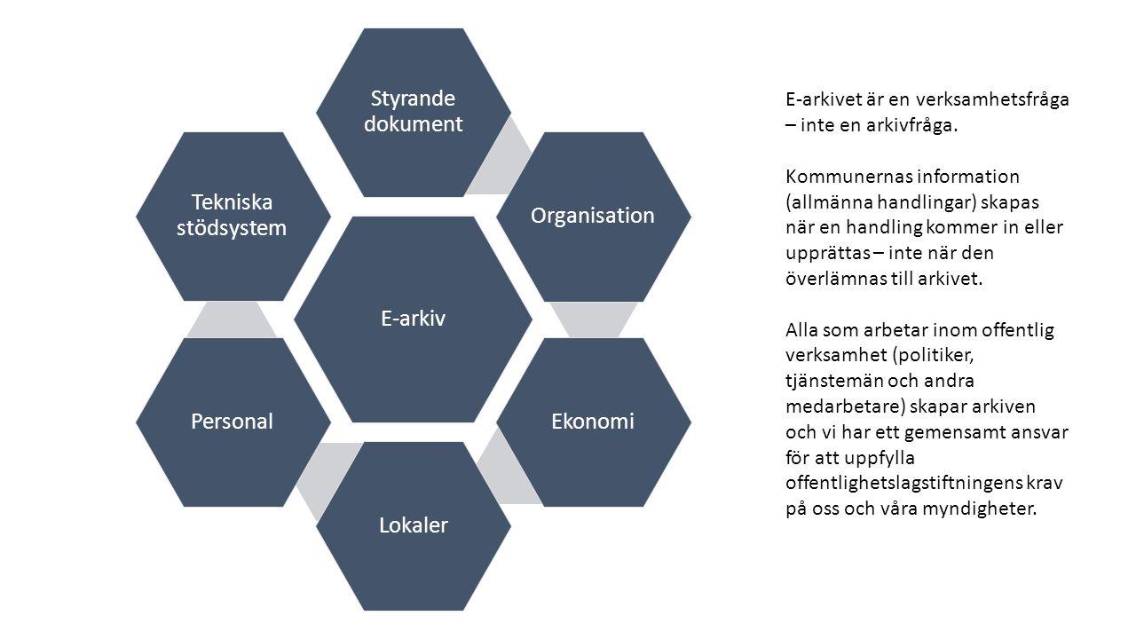E-arkivet är en verksamhetsfråga – inte en arkivfråga.