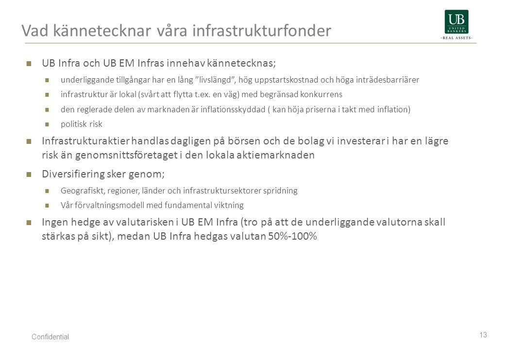Vad kännetecknar våra infrastrukturfonder