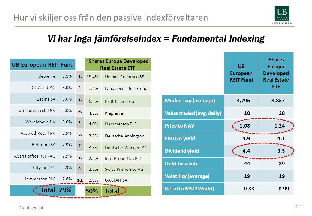 Hur vi skiljer oss från den passive indexförvaltaren