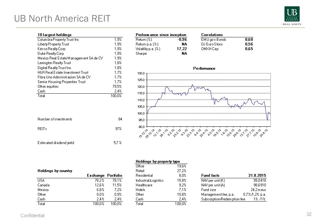UB North America REIT Confidential