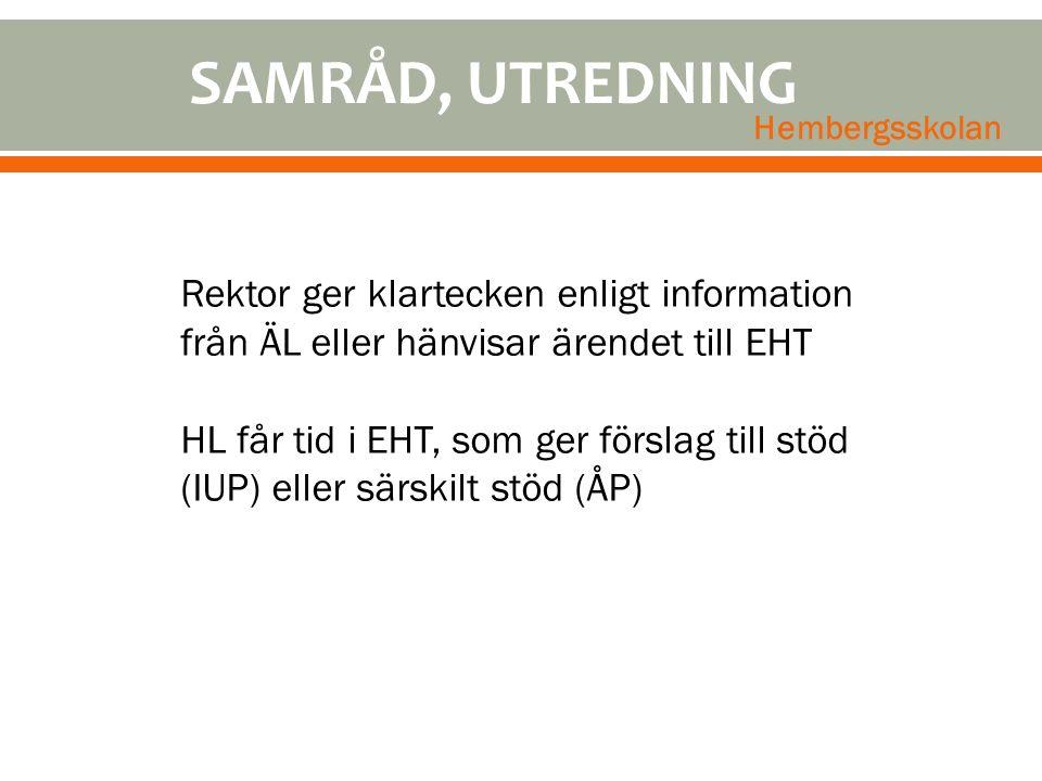 SAMRÅD, UTREDNING Hembergsskolan. Rektor ger klartecken enligt information från ÄL eller hänvisar ärendet till EHT.