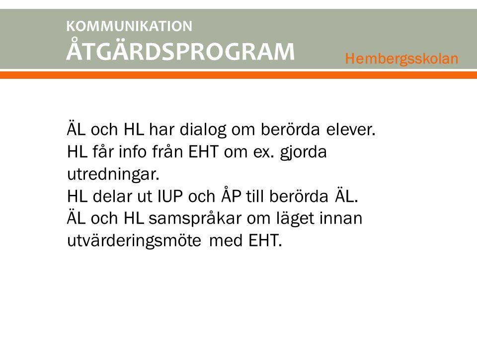 ÅTGÄRDSPROGRAM ÄL och HL har dialog om berörda elever.