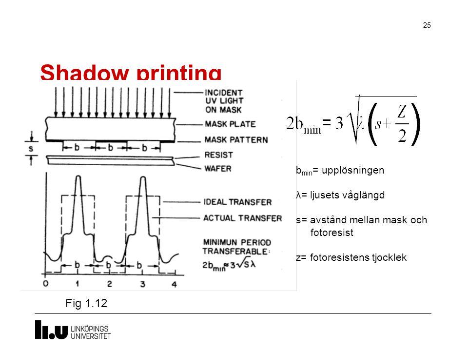 Shadow printing Fig 1.12 bmin= upplösningen λ= ljusets våglängd