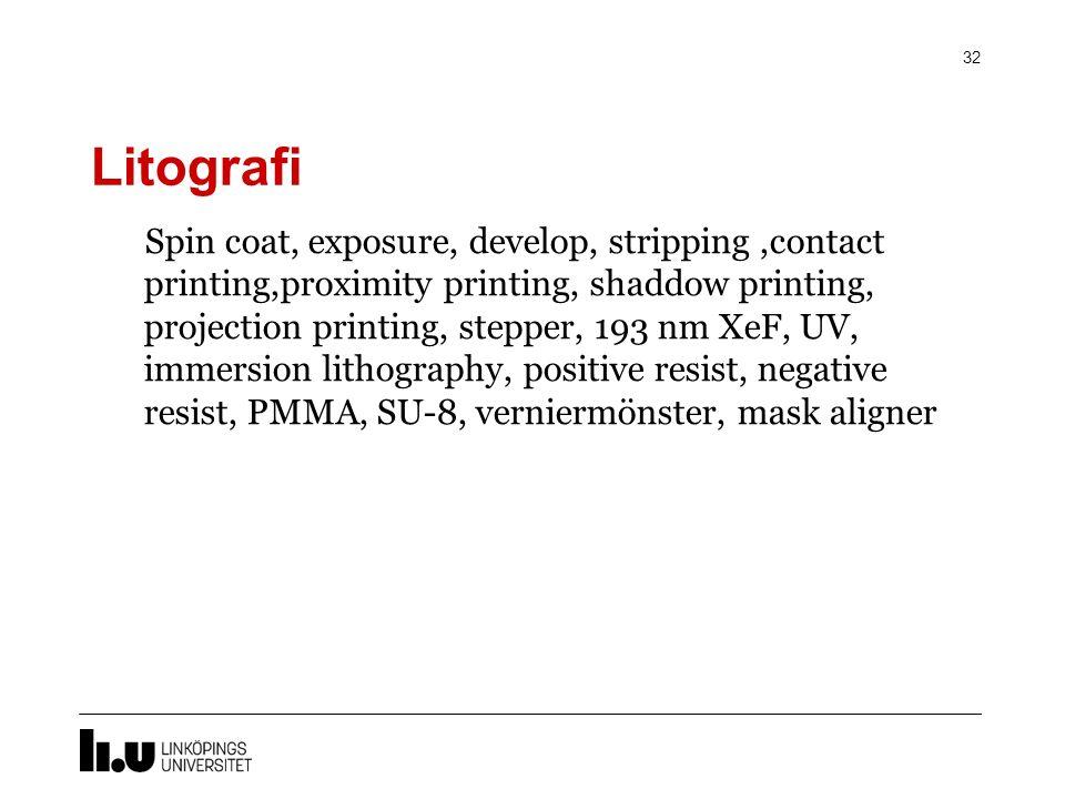 Litografi-ordlista Litografi