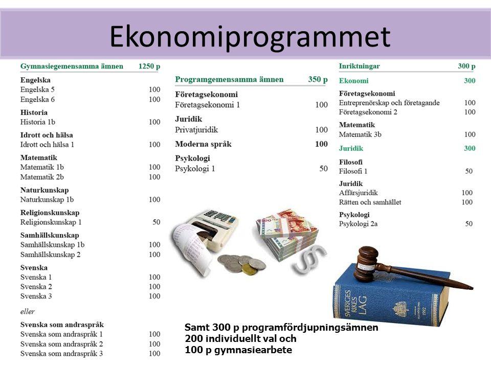 Ekonomiprogrammet Samt 300 p programfördjupningsämnen