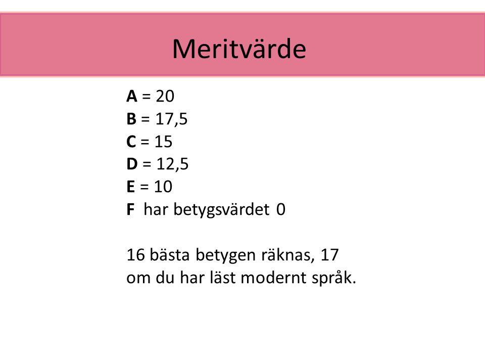 Meritvärde A = 20 B = 17,5 C = 15 D = 12,5 E = 10 F har betygsvärdet 0