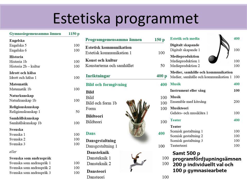 Estetiska programmet Samt 500 p programfördjupningsämnen