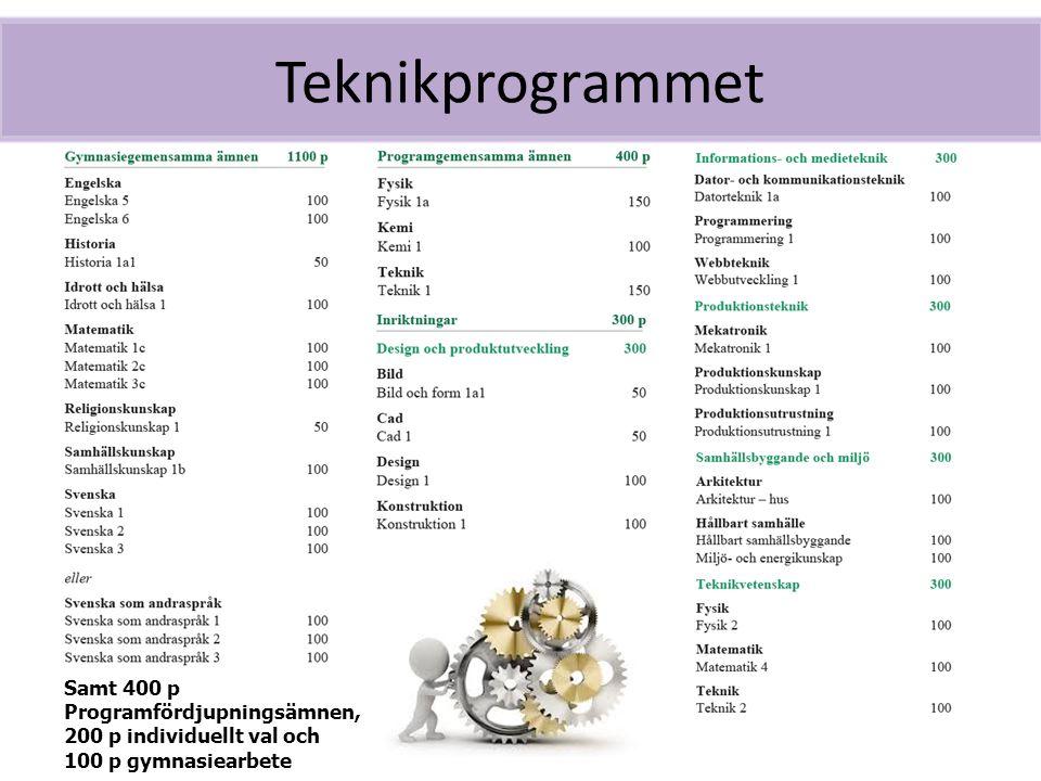 Teknikprogrammet Samt 400 p Programfördjupningsämnen,