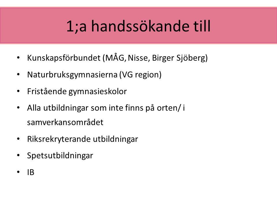 1;a handssökande till Kunskapsförbundet (MÅG, Nisse, Birger Sjöberg)