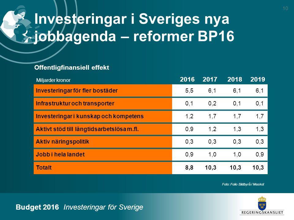Investeringar i Sveriges nya jobbagenda – reformer BP16