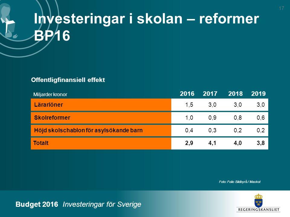Investeringar i skolan – reformer BP16