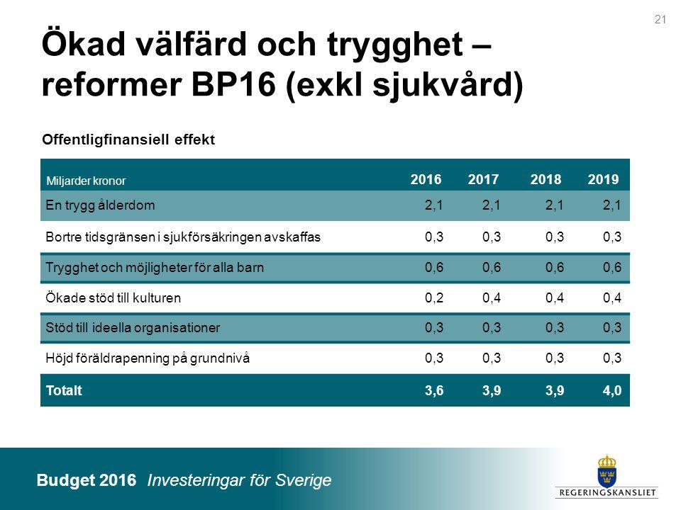 Ökad välfärd och trygghet – reformer BP16 (exkl sjukvård)