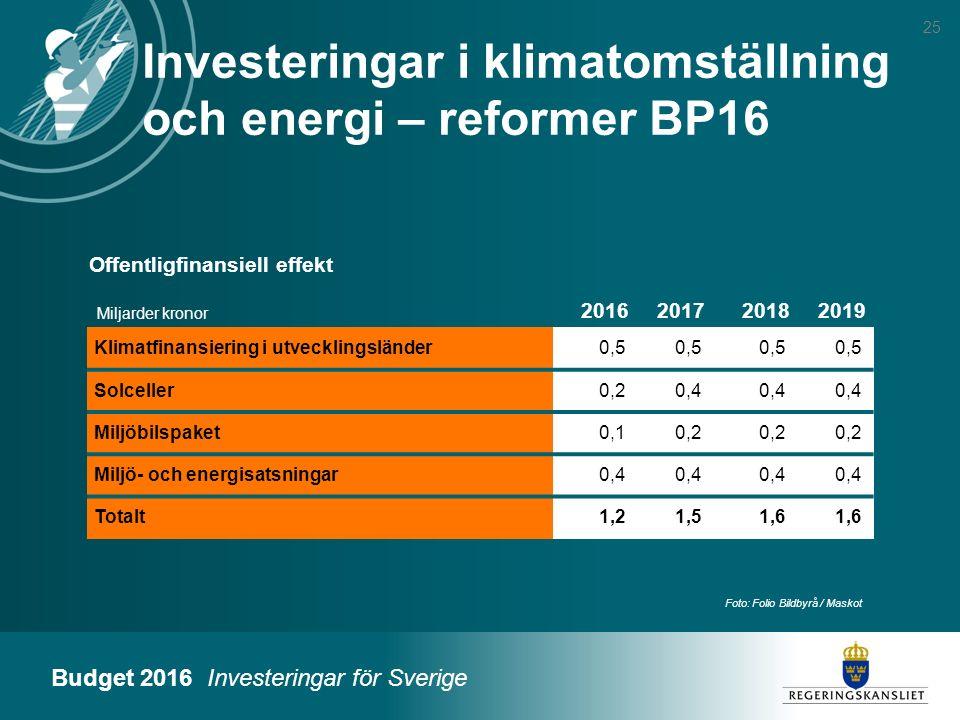 Investeringar i klimatomställning och energi – reformer BP16