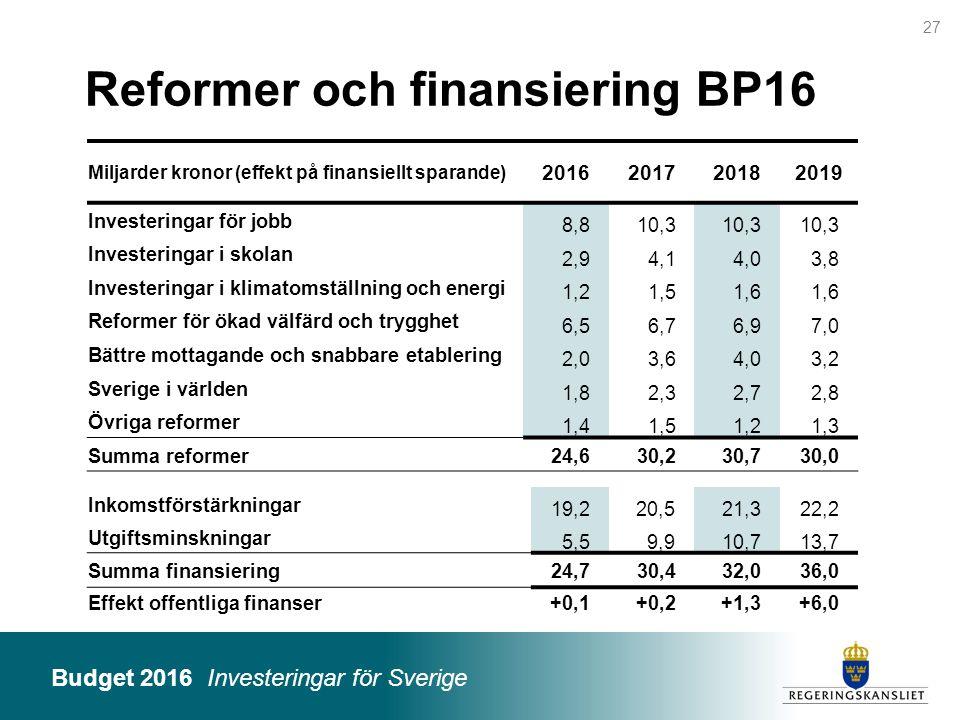 Reformer och finansiering BP16