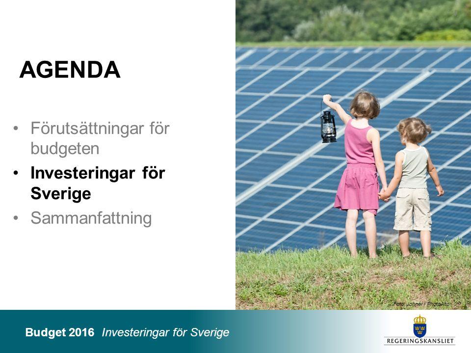 AGENDA Förutsättningar för budgeten Investeringar för Sverige
