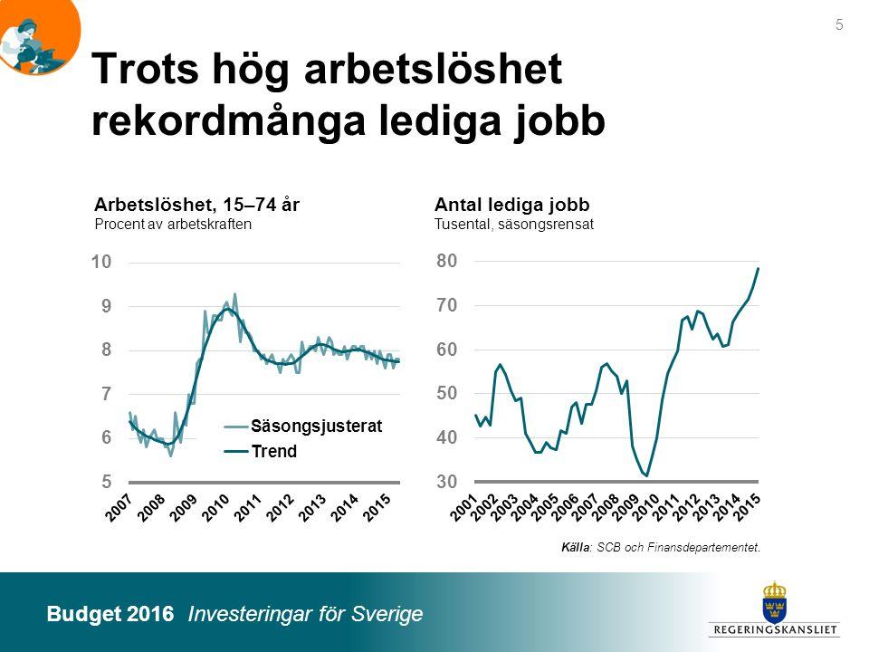 Trots hög arbetslöshet rekordmånga lediga jobb