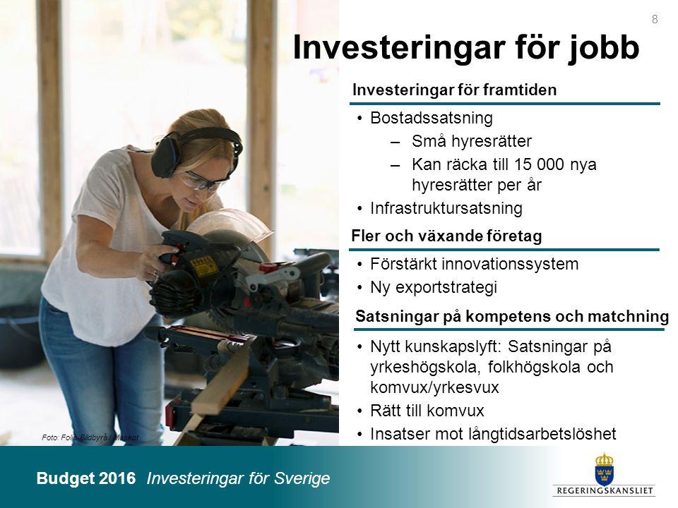 Investeringar för jobb