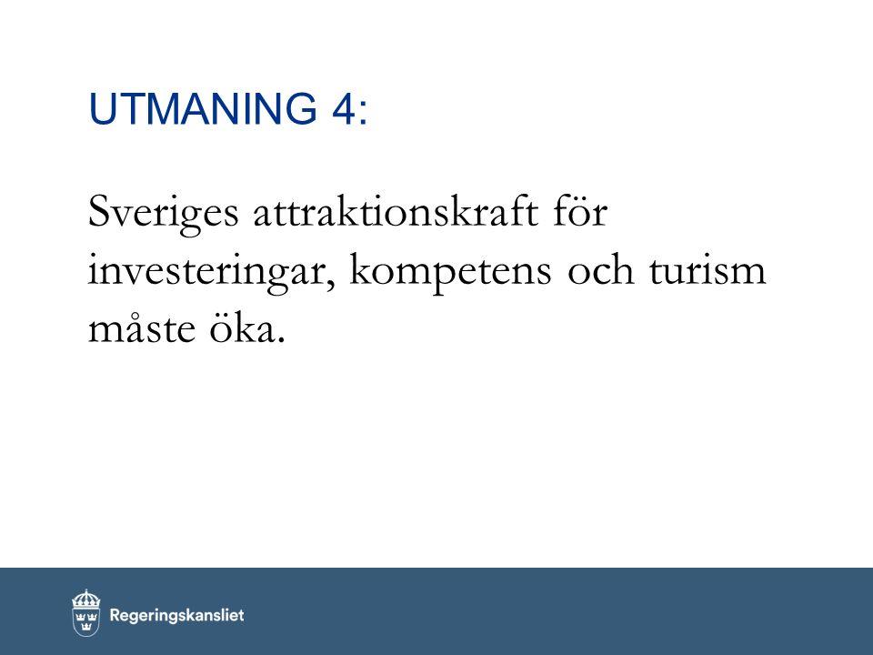 UTMANING 4: Sveriges attraktionskraft för investeringar, kompetens och turism måste öka.