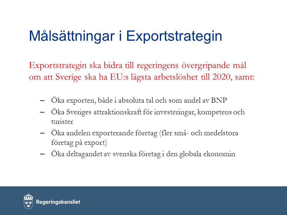 Målsättningar i Exportstrategin