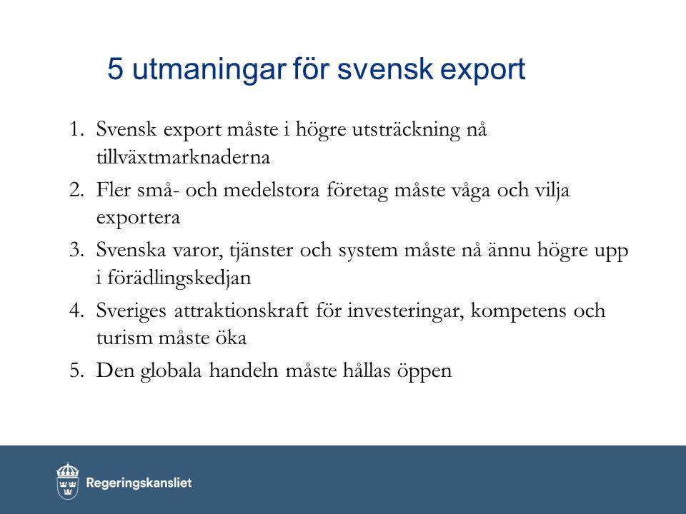 5 utmaningar för svensk export