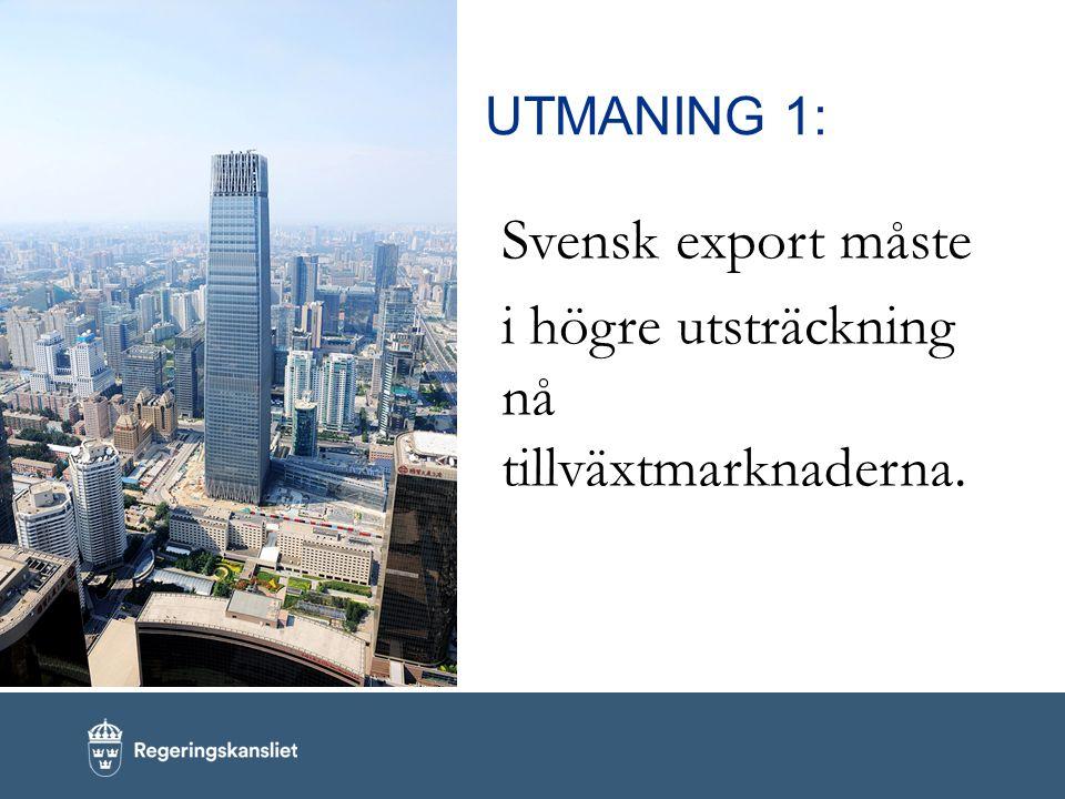 Svensk export måste i högre utsträckning nå tillväxtmarknaderna.