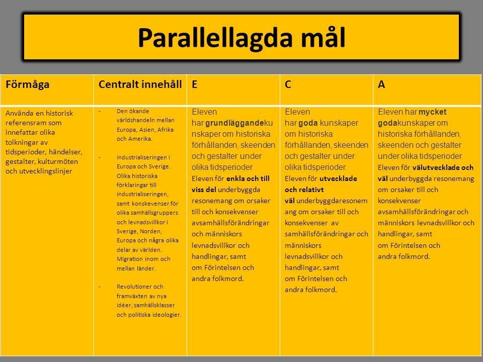 Parallellagda mål Förmåga Centralt innehåll E C A