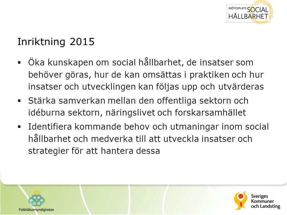 Inriktning 2015