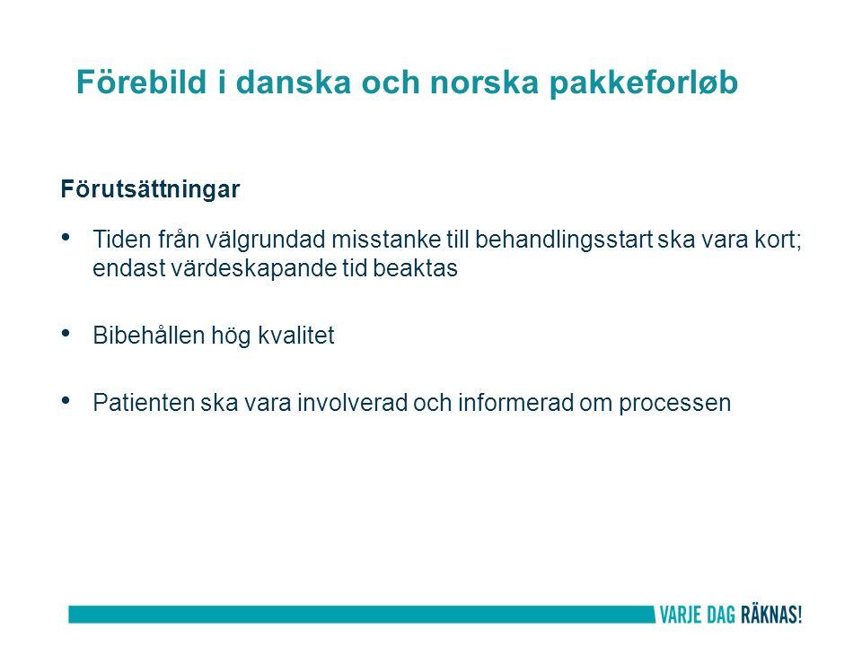 Förebild i danska och norska pakkeforløb