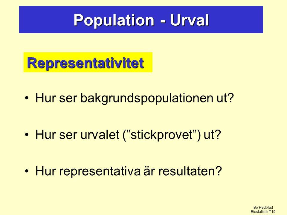 Population - Urval Representativitet Hur ser bakgrundspopulationen ut