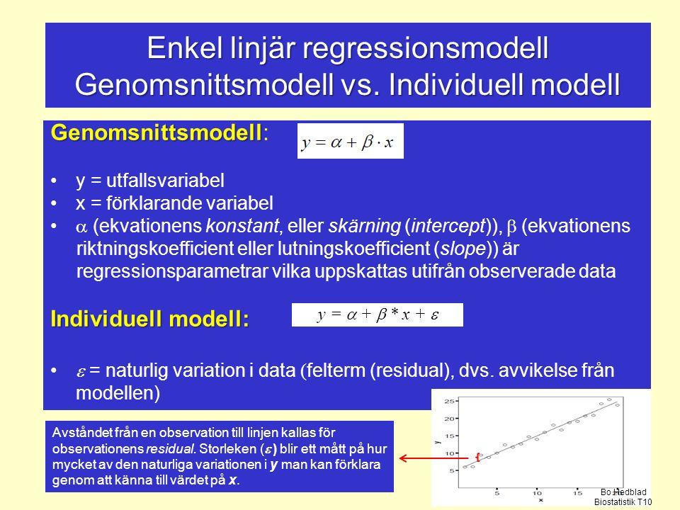 Enkel linjär regressionsmodell Genomsnittsmodell vs. Individuell modell