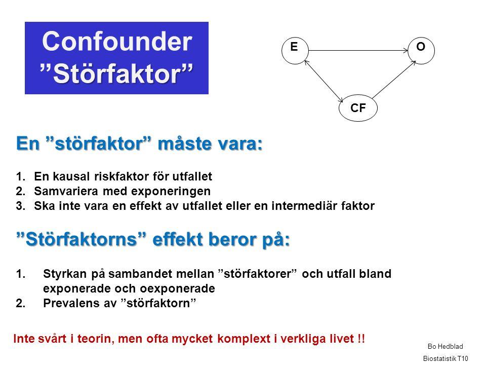 Confounder Störfaktor
