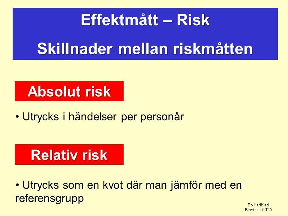 Skillnader mellan riskmåtten