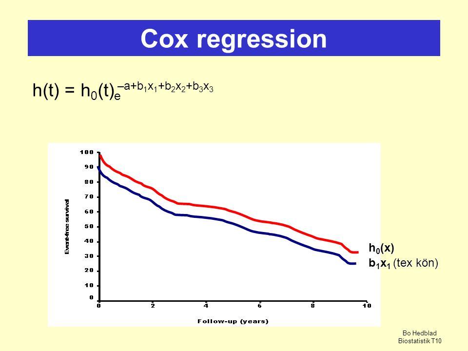 Cox regression h(t) = h0(t)e –a+b1x1+b2x2+b3x3 h0(x) b1x1 (tex kön)