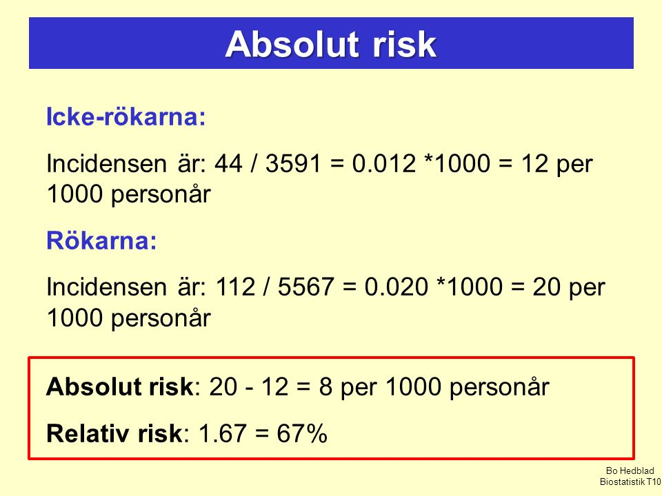 Absolut risk Icke-rökarna: