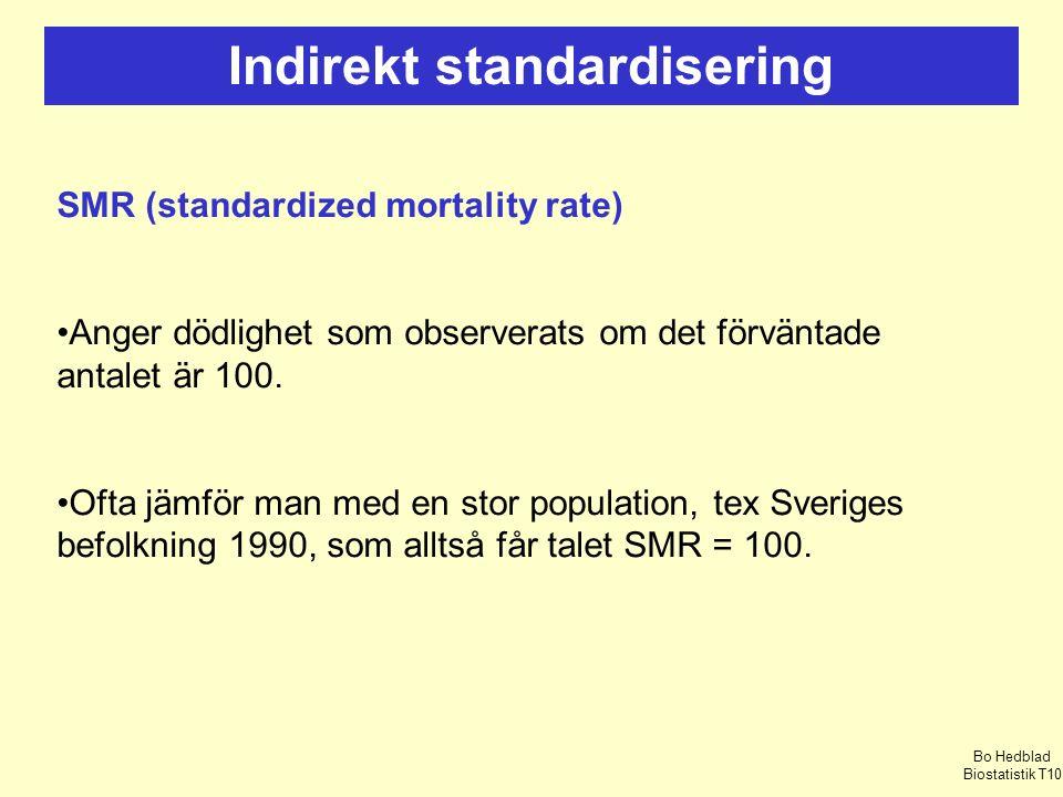 Indirekt standardisering