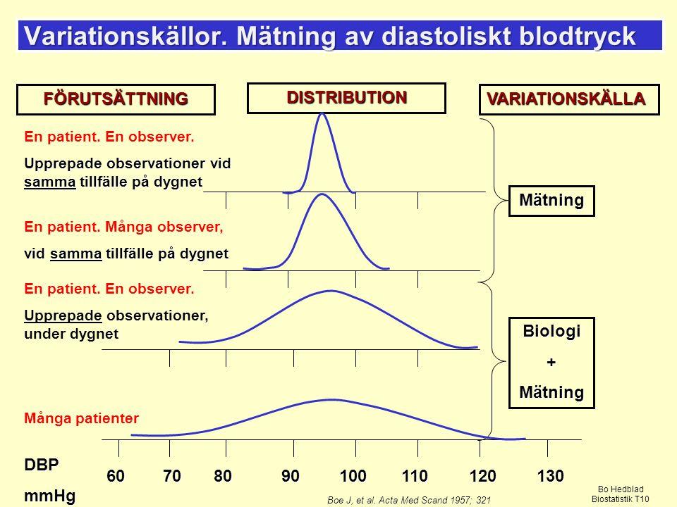Variationskällor. Mätning av diastoliskt blodtryck