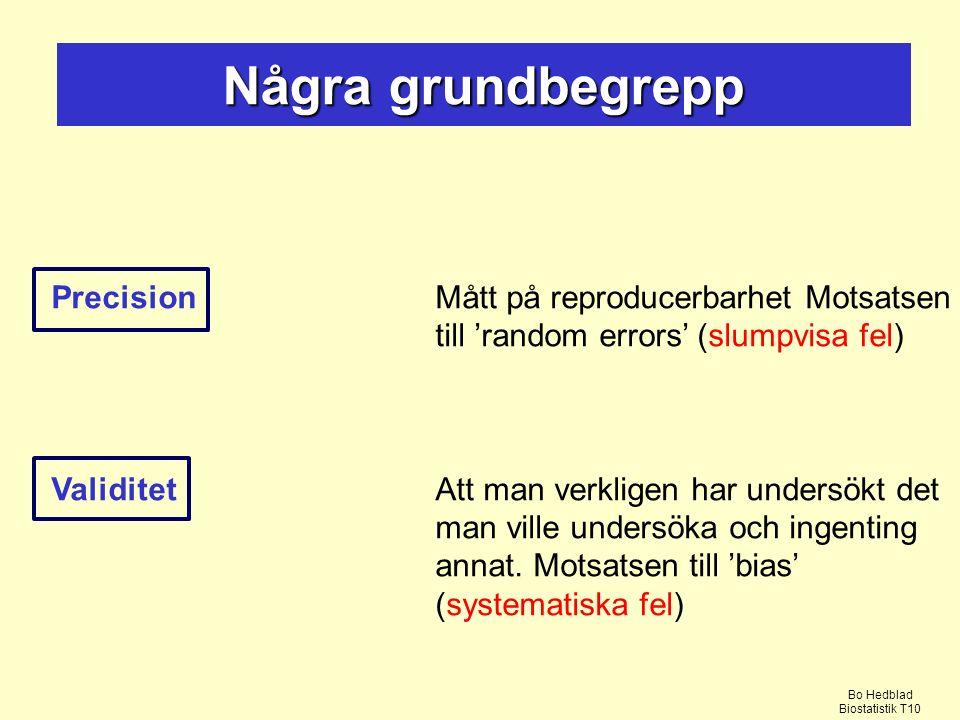 Några grundbegrepp Precision Mått på reproducerbarhet Motsatsen till 'random errors' (slumpvisa fel)