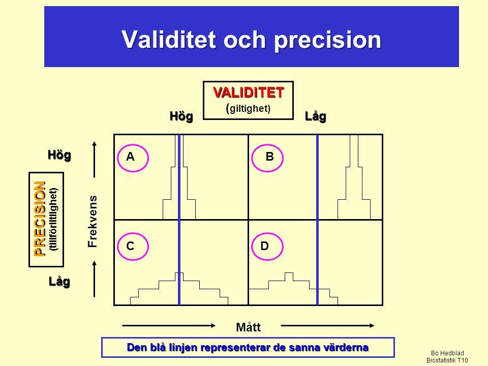 Validitet och precision