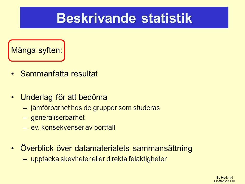 Beskrivande statistik